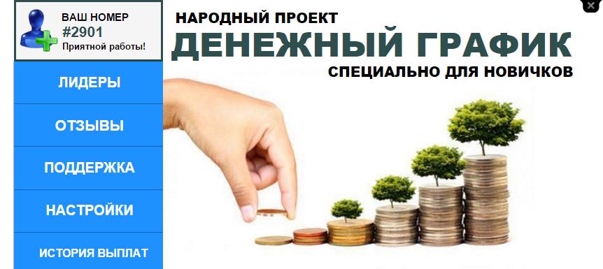 Осторожно! Мошенники! Народный проект «Денежный График».