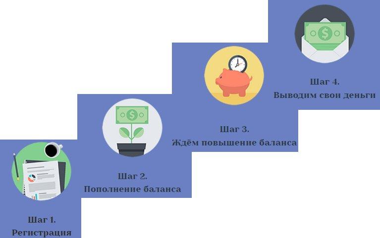blog-zavarniy-1