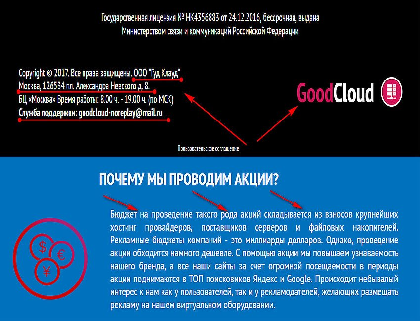 goodcloud-action.ru