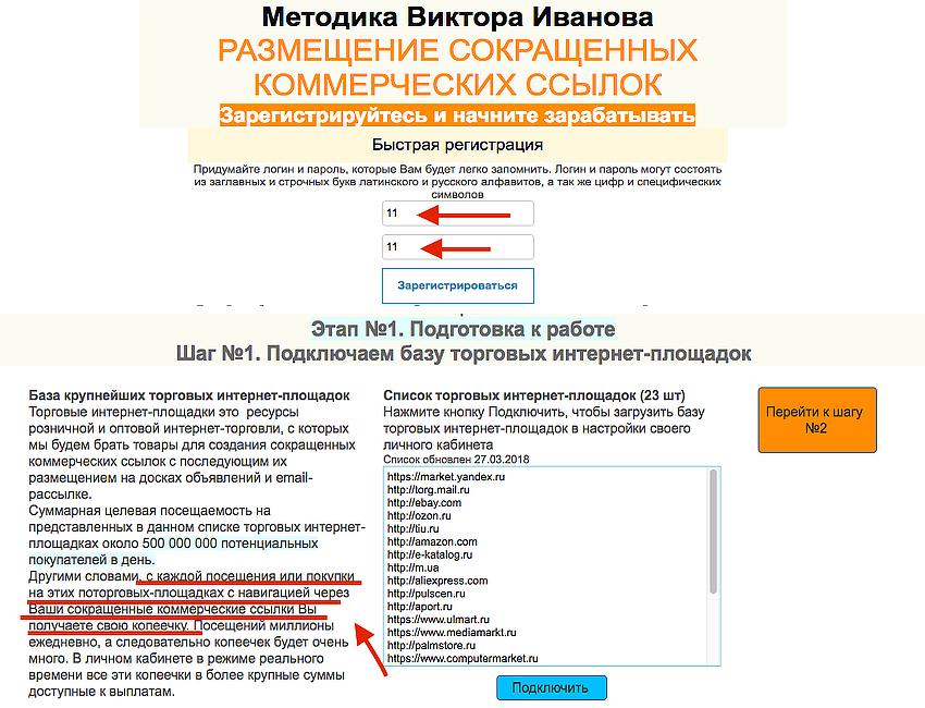 Metod Viktora Ivanova
