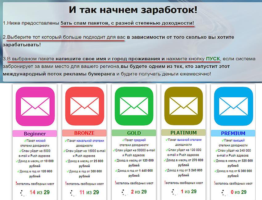 Если сайт рекламировать е-mail спамом 1-е место яндекс директ что это