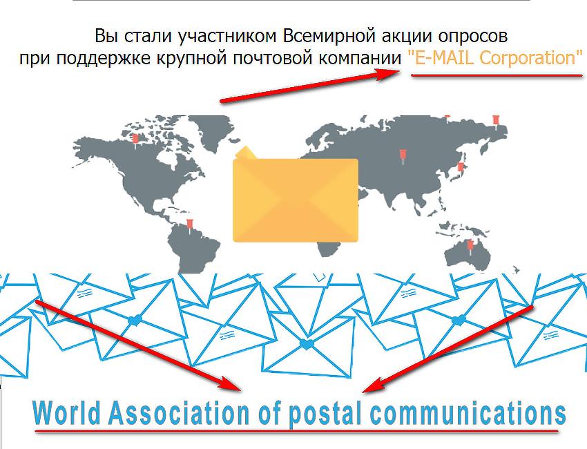 world association of postal communications